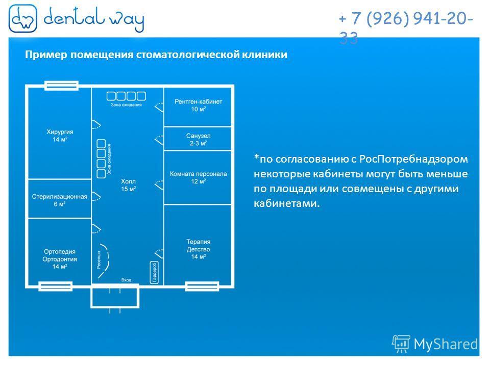 Пример помещения стоматологической клиники + 7 (926) 941-20- 33 *по согласованию с РосПотребнадзором некоторые кабинеты могут быть меньше по площади или совмещены с другими кабинетами.
