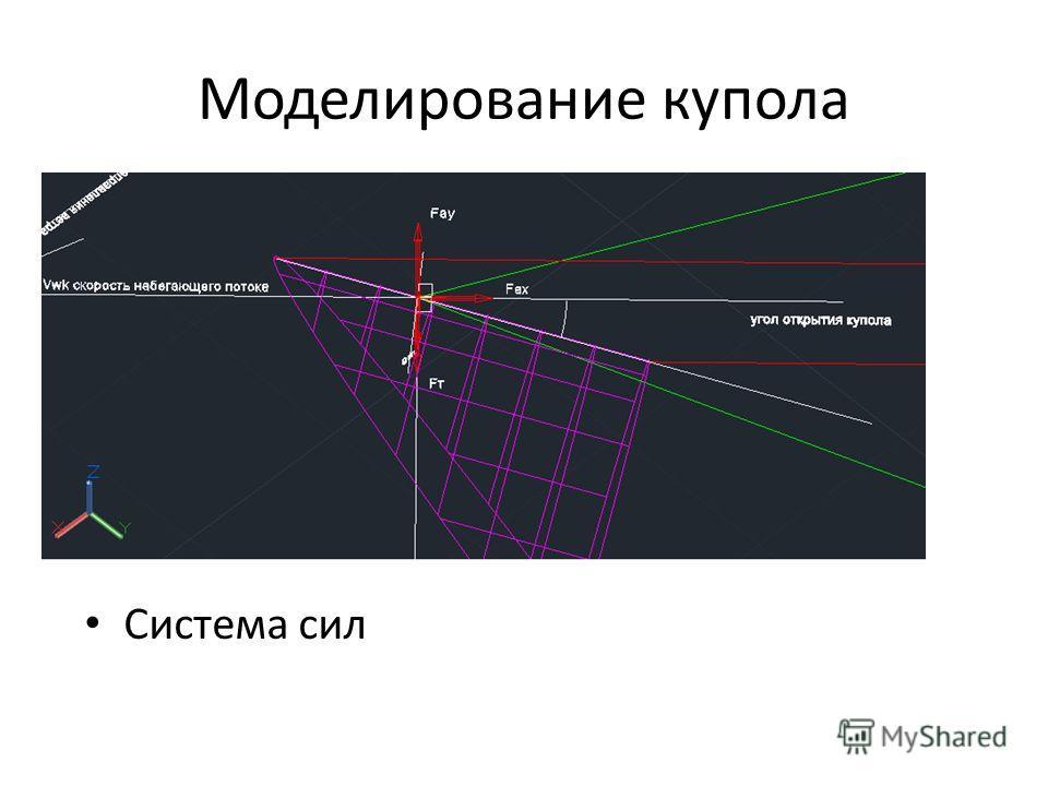 Моделирование купола Система сил