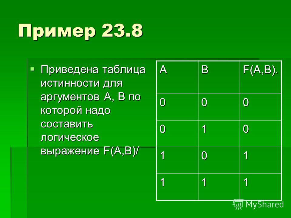 Пример 23.8 Приведена таблица истинности для аргументов A, B по которой надо составить логическое выражение F(A,B)/ Приведена таблица истинности для аргументов A, B по которой надо составить логическое выражение F(A,B)/ ABF(A,B). 000 010 101 111