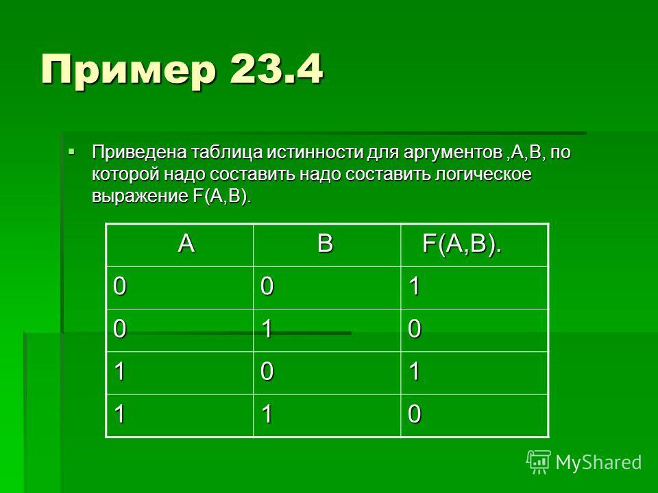 Пример 23.4 Приведена таблица истинности для аргументов,А,В, по которой надо составить надо составить логическое выражение F(A,B). Приведена таблица истинности для аргументов,А,В, по которой надо составить надо составить логическое выражение F(A,B).