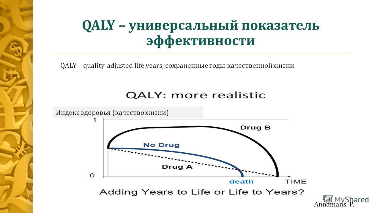 QALY – универсальный показатель эффективности QALY – quality-adjusted life years, сохраненные годы качественной жизни Индекс здоровья (качество жизни) Annamans, P.