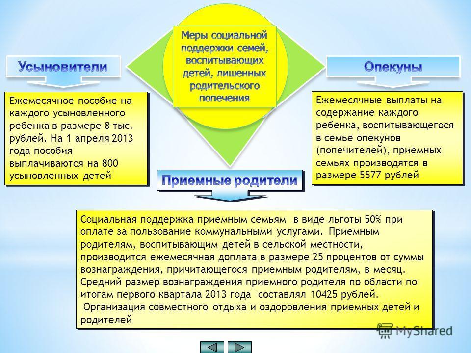 Ежемесячное пособие на каждого усыновленного ребенка в размере 8 тыс. рублей. На 1 апреля 2013 года пособия выплачиваются на 800 усыновленных детей Ежемесячные выплаты на содержание каждого ребенка, воспитывающегося в семье опекунов (попечителей), пр