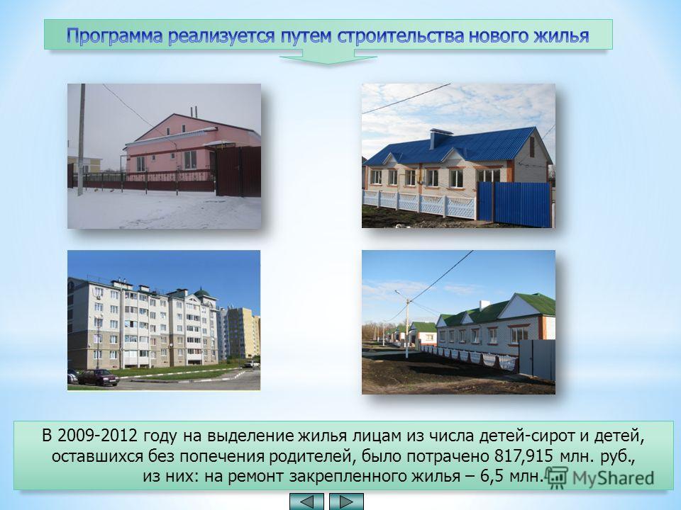 В 2009-2012 году на выделение жилья лицам из числа детей-сирот и детей, оставшихся без попечения родителей, было потрачено 817,915 млн. руб., из них: на ремонт закрепленного жилья – 6,5 млн.
