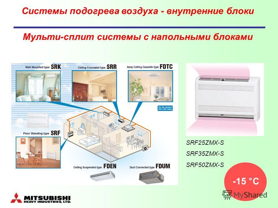 Системы подогрева воздуха - внутренние блоки Мульти-сплит системы с напольными блоками SRF25ZMX-S SRF35ZMX-S SRF50ZMX-S -15 °С