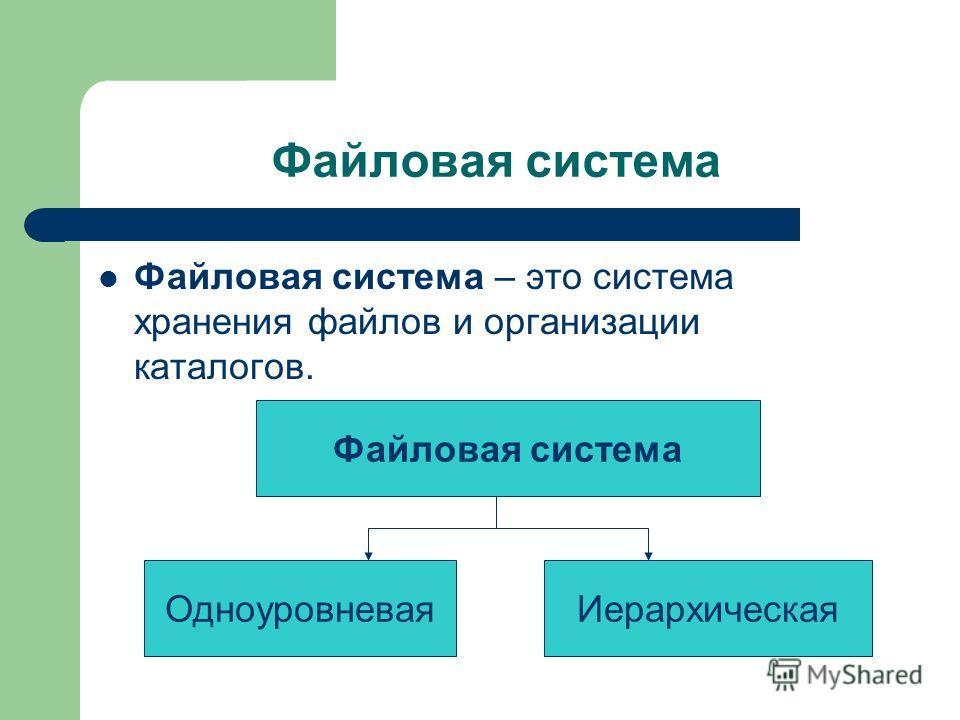 Файловая система Файловая система – это система хранения файлов и организации каталогов. Файловая система ОдноуровневаяИерархическая