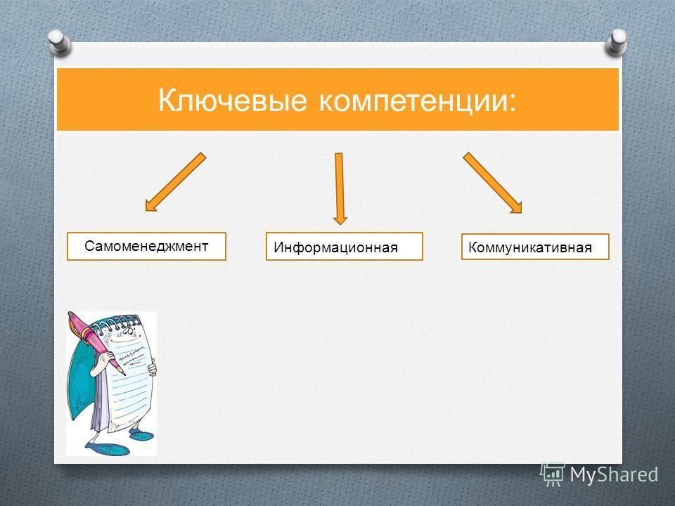Ключевые компетенции: Самоменеджмент Коммуникативная Информационная