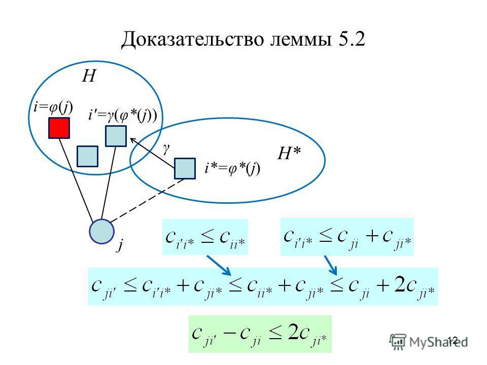 12 Доказательство леммы 5.2 H H* γ i*=φ*(j) j i=φ(j) i=γ(φ*(j))
