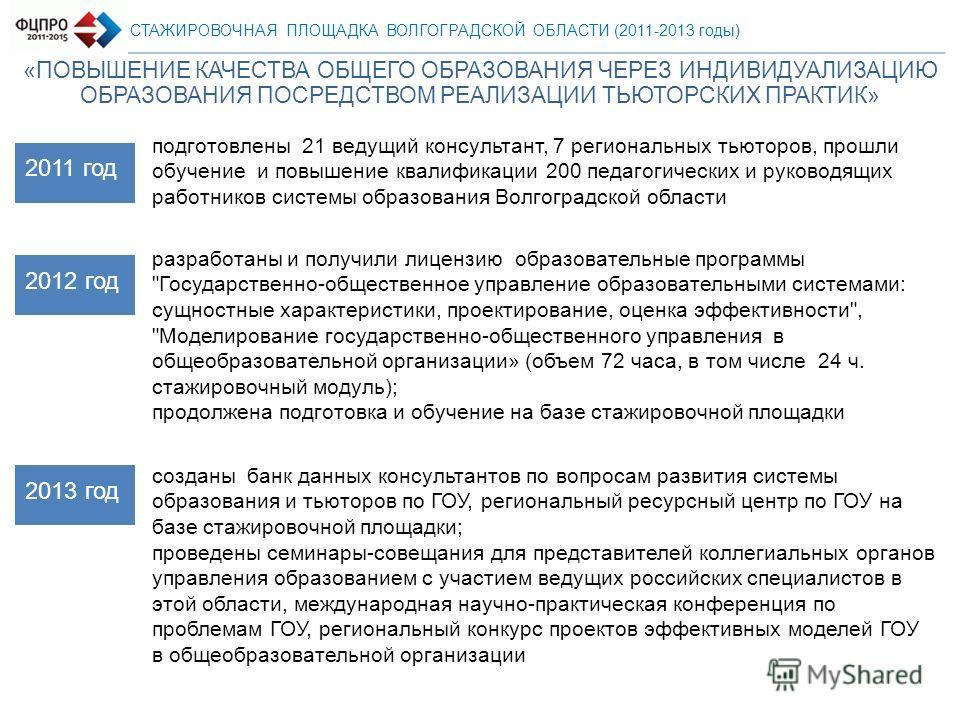 СТАЖИРОВОЧНАЯ ПЛОЩАДКА ВОЛГОГРАДСКОЙ ОБЛАСТИ (2011-2013 годы) «ПОВЫШЕНИЕ КАЧЕСТВА ОБЩЕГО ОБРАЗОВАНИЯ ЧЕРЕЗ ИНДИВИДУАЛИЗАЦИЮ ОБРАЗОВАНИЯ ПОСРЕДСТВОМ РЕАЛИЗАЦИИ ТЬЮТОРСКИХ ПРАКТИК» подготовлены 21 ведущий консультант, 7 региональных тьюторов, прошли об