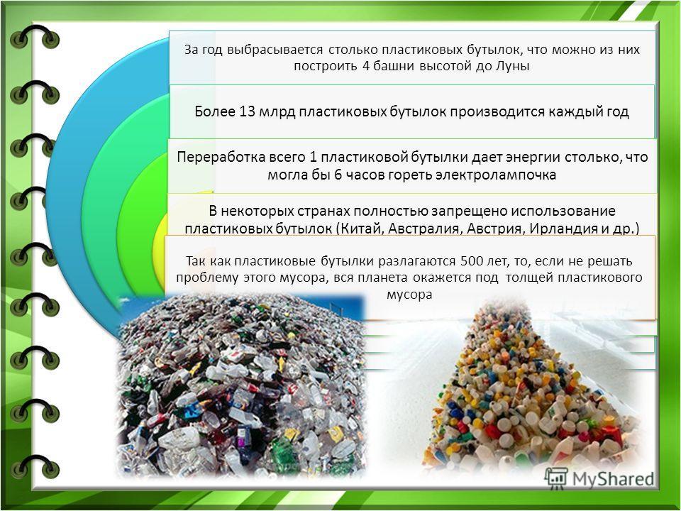 За год выбрасывается столько пластиковых бутылок, что можно из них построить 4 башни высотой до Луны Более 13 млрд пластиковых бутылок производится каждый год Переработка всего 1 пластиковой бутылки дает энергии столько, что могла бы 6 часов гореть э