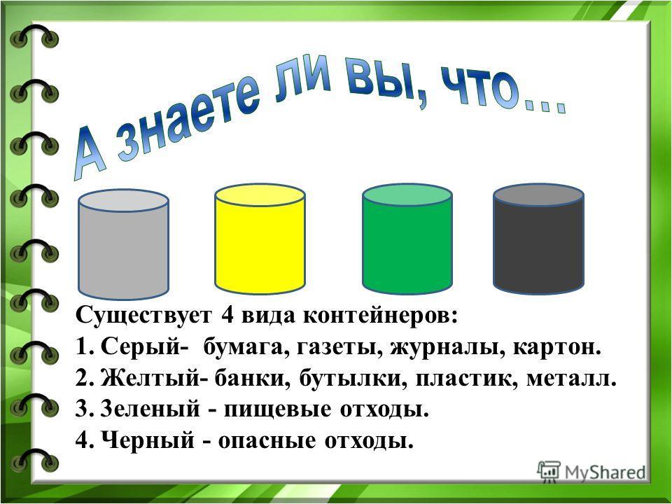 Существует 4 вида контейнеров: 1.Серый- бумага, газеты, журналы, картон. 2.Желтый- банки, бутылки, пластик, металл. 3.3еленый - пищевые отходы. 4.Черный - опасные отходы.
