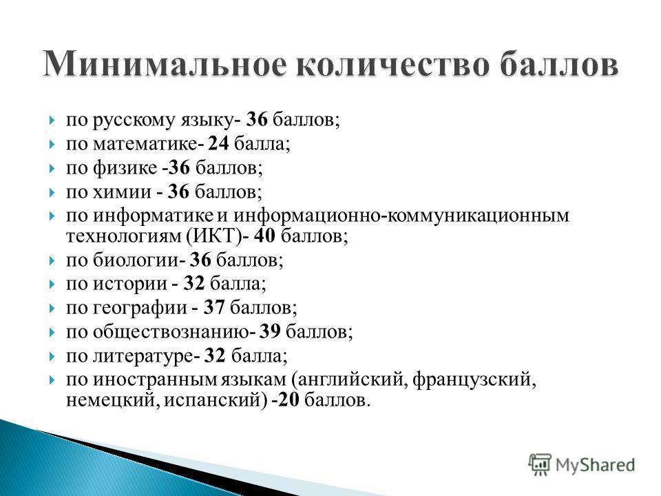 по русскому языку- 36 баллов; по математике- 24 балла; по физике -36 баллов; по химии - 36 баллов; по информатике и информационно-коммуникационным технологиям (ИКТ)- 40 баллов; по биологии- 36 баллов; по истории - 32 балла; по географии - 37 баллов;