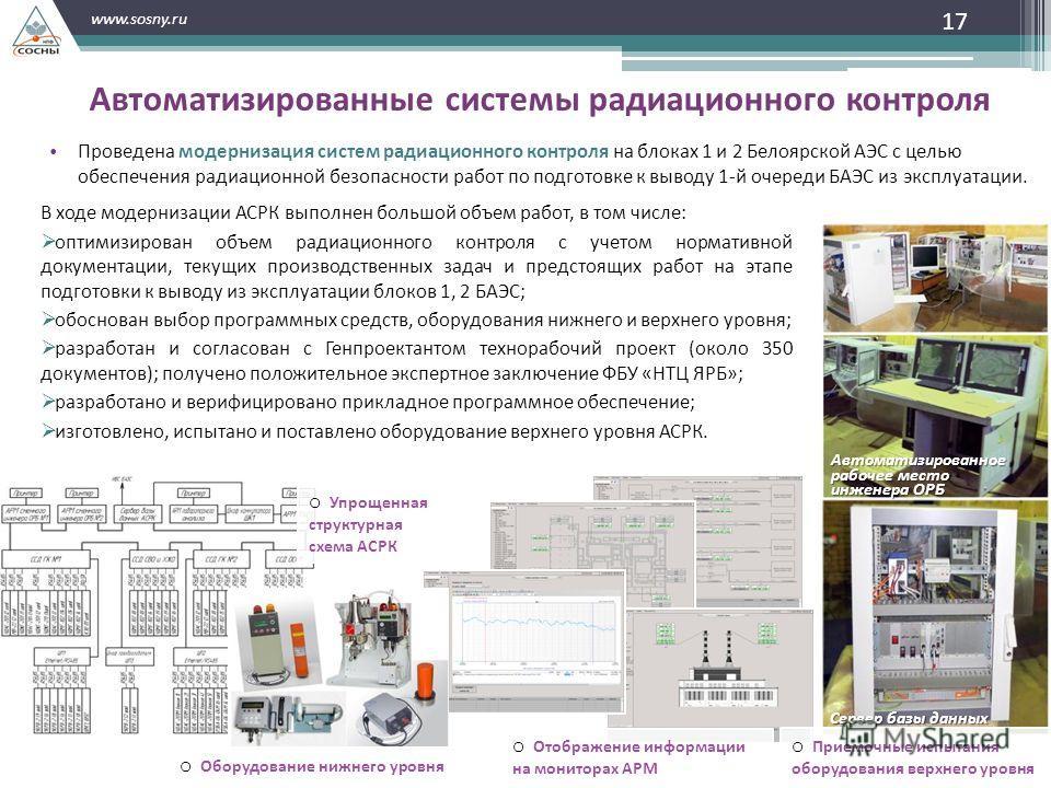 17 www.sosny.ru Автоматизированные системы радиационного контроля Проведена модернизация систем радиационного контроля на блоках 1 и 2 Белоярской АЭС с целью обеспечения радиационной безопасности работ по подготовке к выводу 1-й очереди БАЭС из экспл