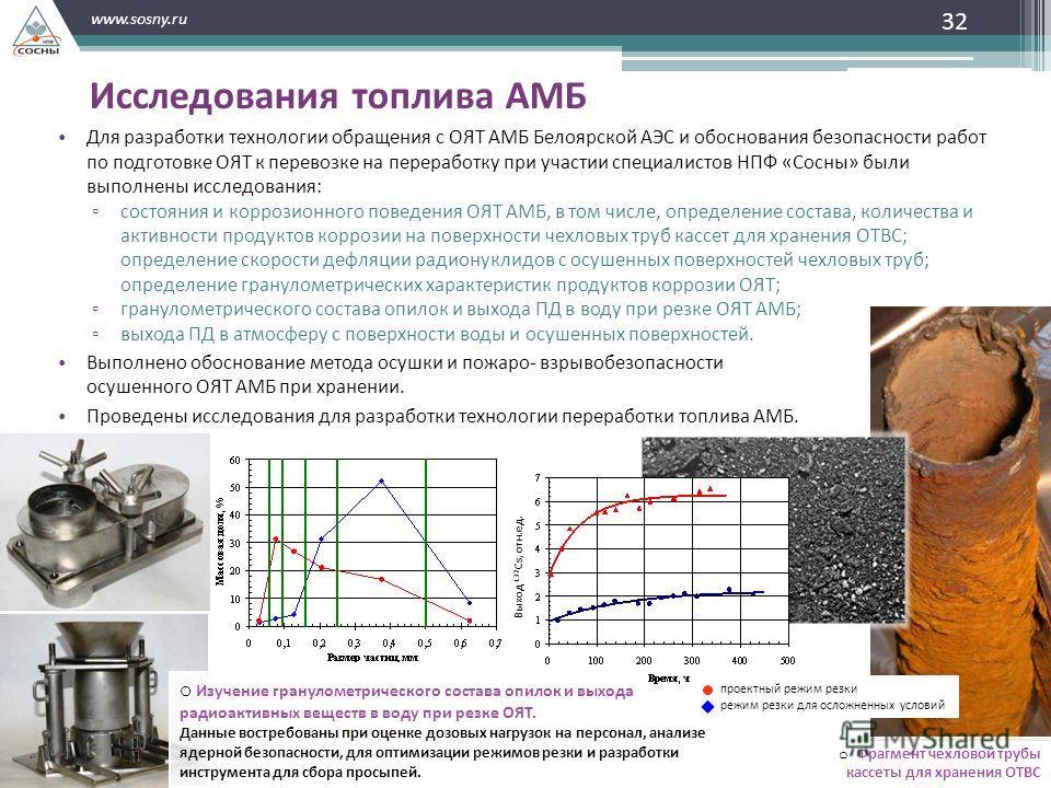32 www.sosny.ru Исследования топлива АМБ Для разработки технологии обращения с ОЯТ АМБ Белоярской АЭС и обоснования безопасности работ по подготовке ОЯТ к перевозке на переработку при участии специалистов НПФ «Сосны» были выполнены исследования: сост