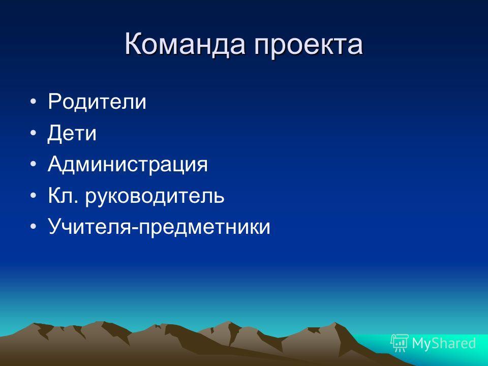 Команда проекта Родители Дети Администрация Кл. руководитель Учителя-предметники