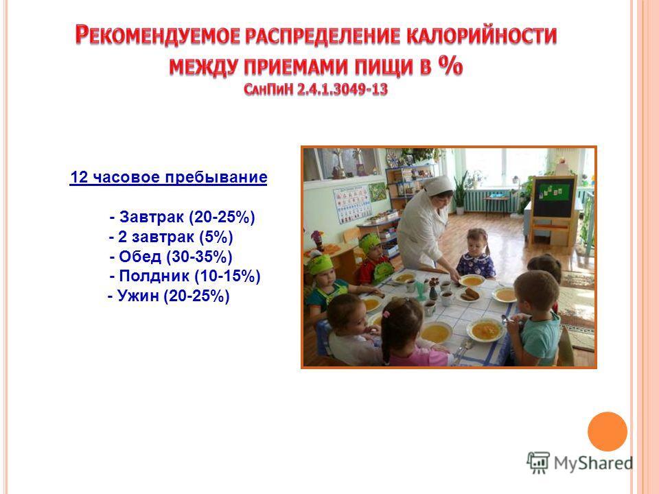 12 часовое пребывание - Завтрак (20-25%) - 2 завтрак (5%) - Обед (30-35%) - Полдник (10-15%) - Ужин (20-25%)