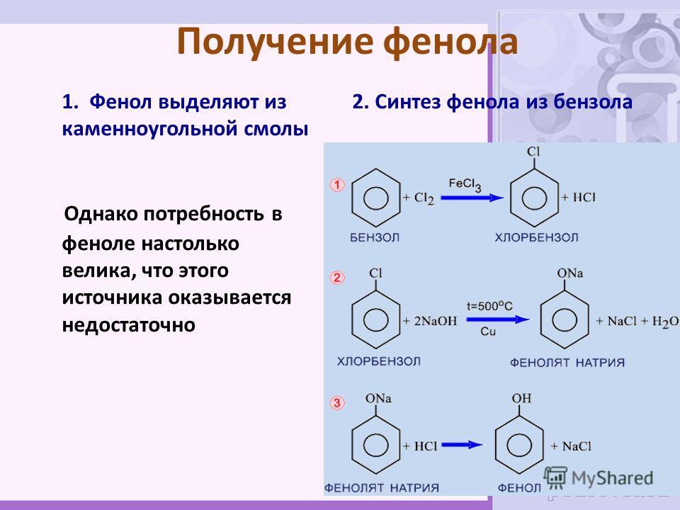 Получение фенола 1. Фенол выделяют из каменноугольной смолы Однако потребность в феноле настолько велика, что этого источника оказывается недостаточно 2. Синтез фенола из бензола