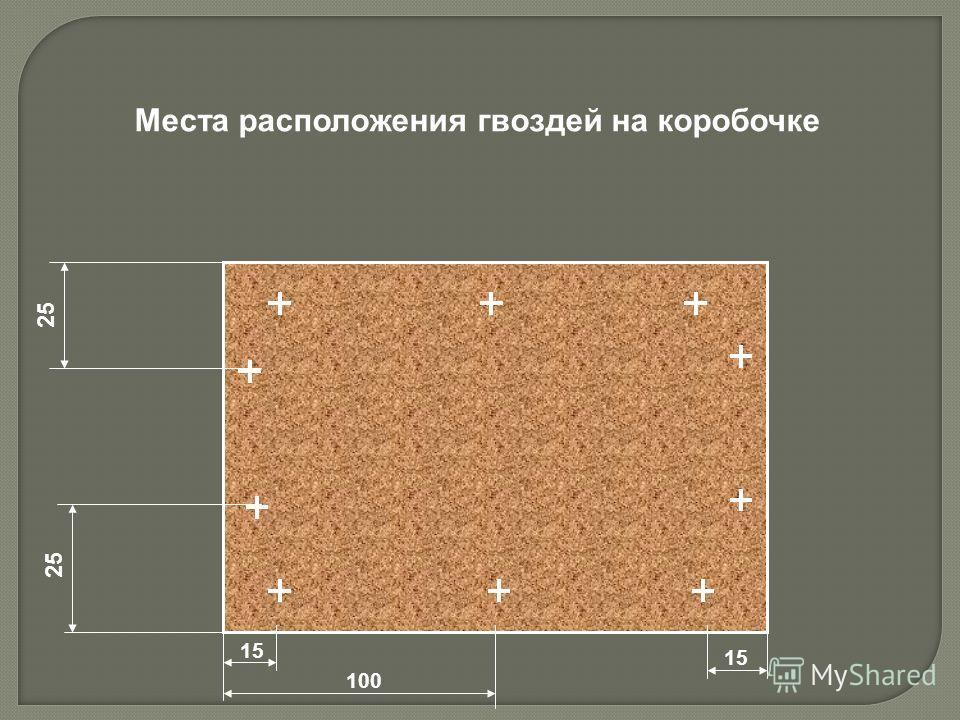 25 15 100 15 Места расположения гвоздей на коробочке