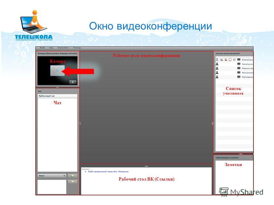Окно видеоконференции Рабочее поле видеоконференции Камера Чат Рабочий стол ВК (Ссылки) Заметки Список участников