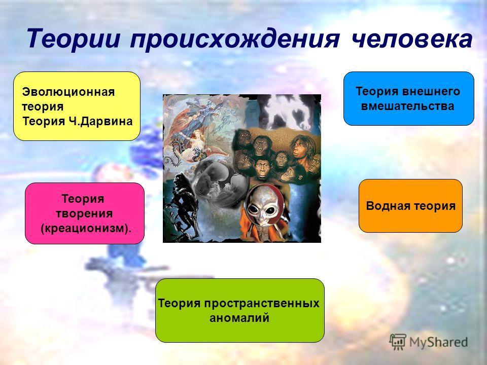 Теории происхождения человека Теория творения (креационизм). Эволюционная теория Теория Ч.Дарвина Теория пространственных аномалий Теория внешнего вмешательства Водная теория