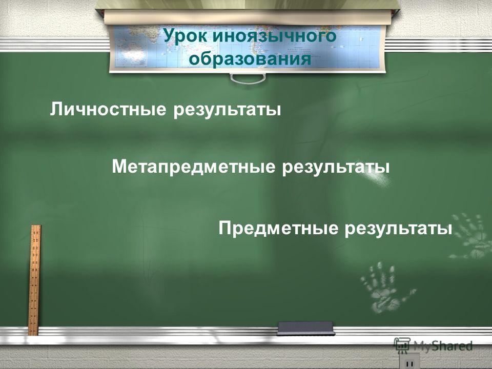 Урок иноязычного образования Личностные результаты Метапредметные результаты Предметные результаты