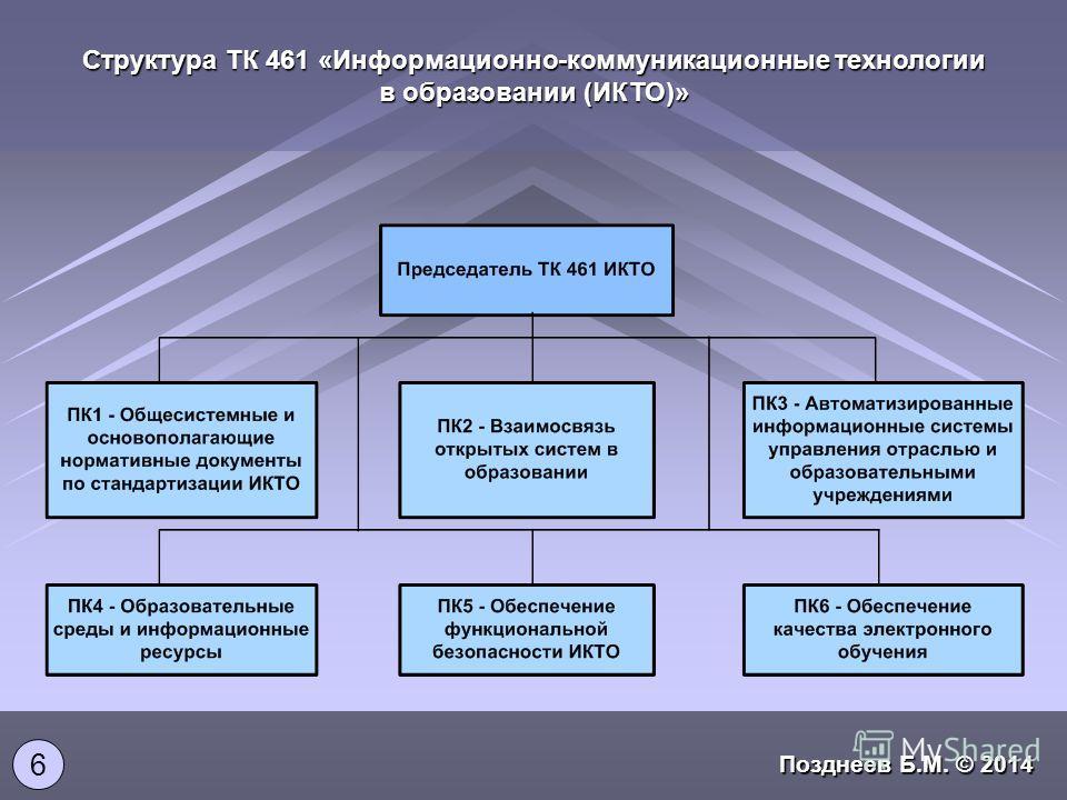 Структура ТК 461 «Информационно-коммуникационные технологии в образовании (ИКТО)» 6 Позднеев Б.М. © 2014
