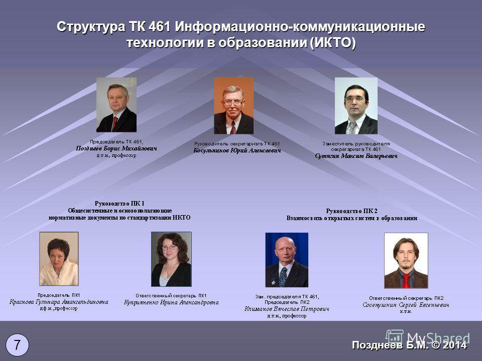 Структура ТК 461 Информационно-коммуникационные технологии в образовании (ИКТО) 7 Позднеев Б.М. © 2014