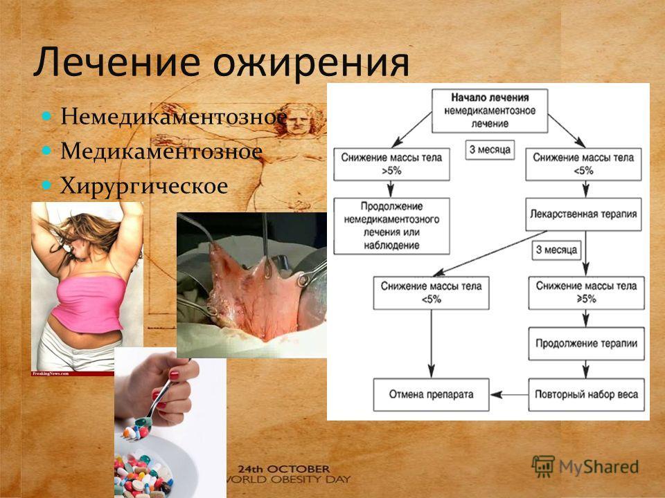 Медикаментозное лечение диабета и ожирения