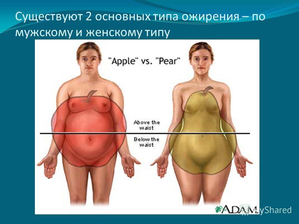абдоминальное ожирение степени