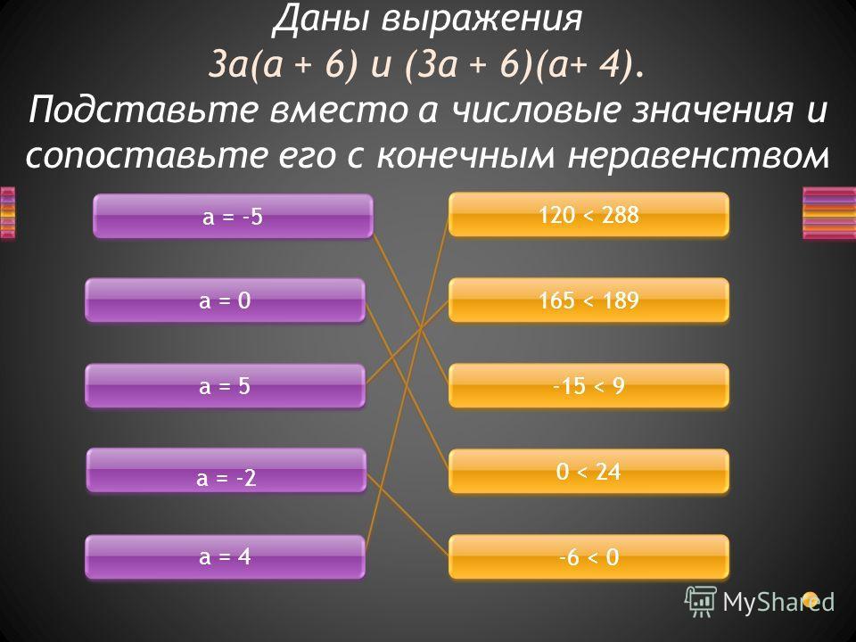 Даны выражения 3a(a + 6) и (3a + 6)(a+ 4). Подставьте вместо a числовые значения и сопоставьте его с конечным неравенством a = -5 a = 0 a = 5 a = 4 120 < 288 165 < 189 -15 < 9 0 < 24 -6 < 0 a = -2