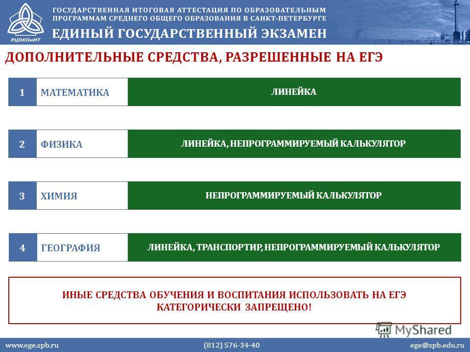 ДОПОЛНИТЕЛЬНЫЕ СРЕДСТВА, РАЗРЕШЕННЫЕ НА ЕГЭ www.ege.spb.ru (812) 576-34-40 ege@spb.edu.ru МАТЕМАТИКА1 ЛИНЕЙКА ХИМИЯ3 НЕПРОГРАММИРУЕМЫЙ КАЛЬКУЛЯТОР ФИЗИКА2 ЛИНЕЙКА, НЕПРОГРАММИРУЕМЫЙ КАЛЬКУЛЯТОР ГЕОГРАФИЯ4 ЛИНЕЙКА, ТРАНСПОРТИР, НЕПРОГРАММИРУЕМЫЙ КАЛЬК
