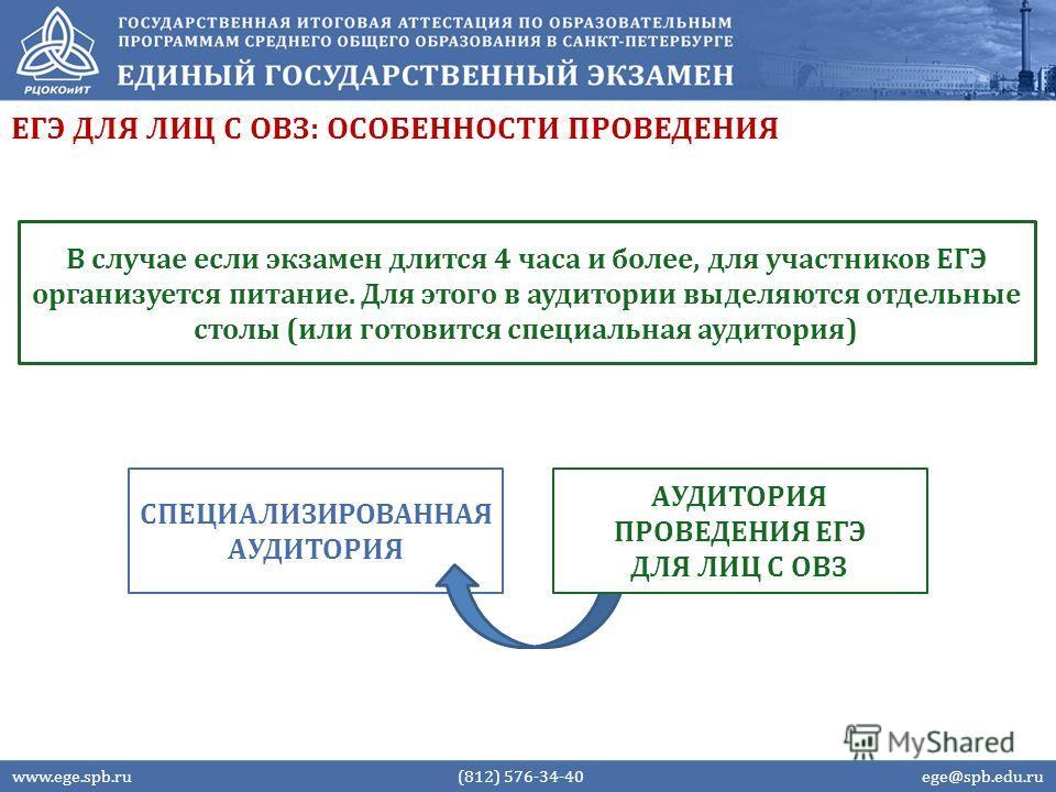 ЕГЭ ДЛЯ ЛИЦ С ОВЗ: ОСОБЕННОСТИ ПРОВЕДЕНИЯ www.ege.spb.ru (812) 576-34-40 ege@spb.edu.ru В случае если экзамен длится 4 часа и более, для участников ЕГЭ организуется питание. Для этого в аудитории выделяются отдельные столы (или готовится специальная