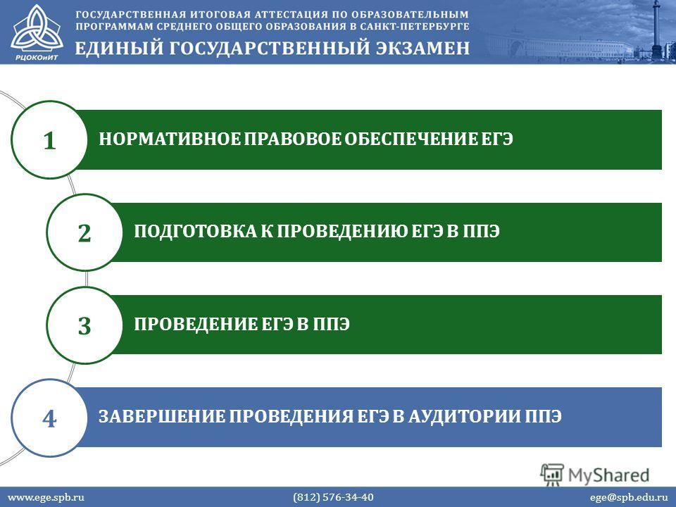 www.ege.spb.ru (812) 576-34-40 ege@spb.edu.ru 1 2 3 4