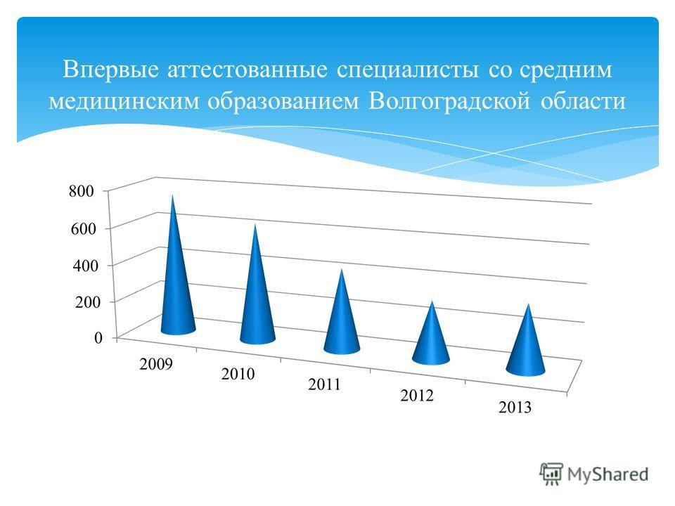 Впервые аттестованные специалисты со средним медицинским образованием Волгоградской области