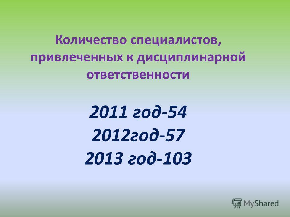 Количество специалистов, привлеченных к дисциплинарной ответственности 2011 год-54 2012год-57 2013 год-103