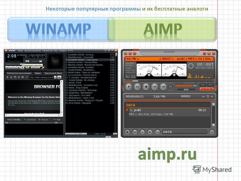 Некоторые популярные программы и их бесплатные аналоги