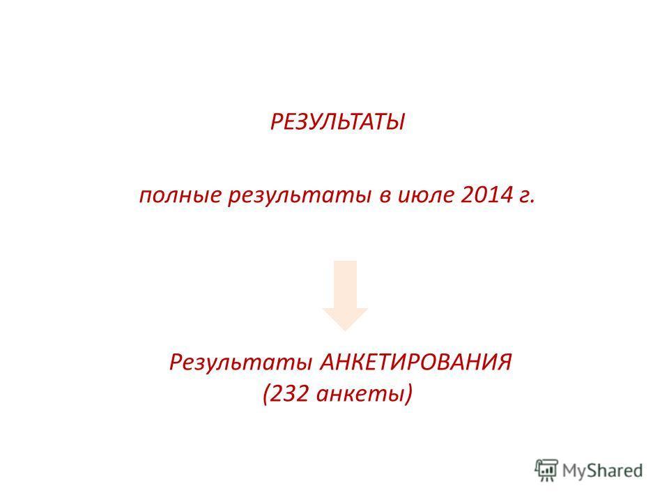 РЕЗУЛЬТАТЫ Результаты АНКЕТИРОВАНИЯ (232 анкеты) полные результаты в июле 2014 г.