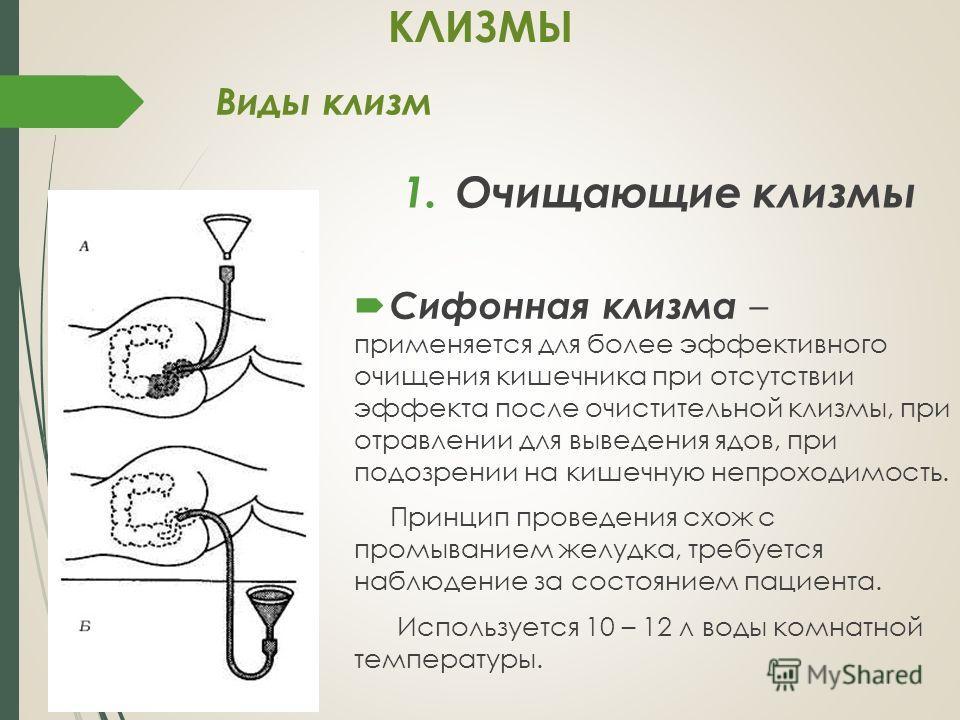 лечение глистов содой по неумывакину