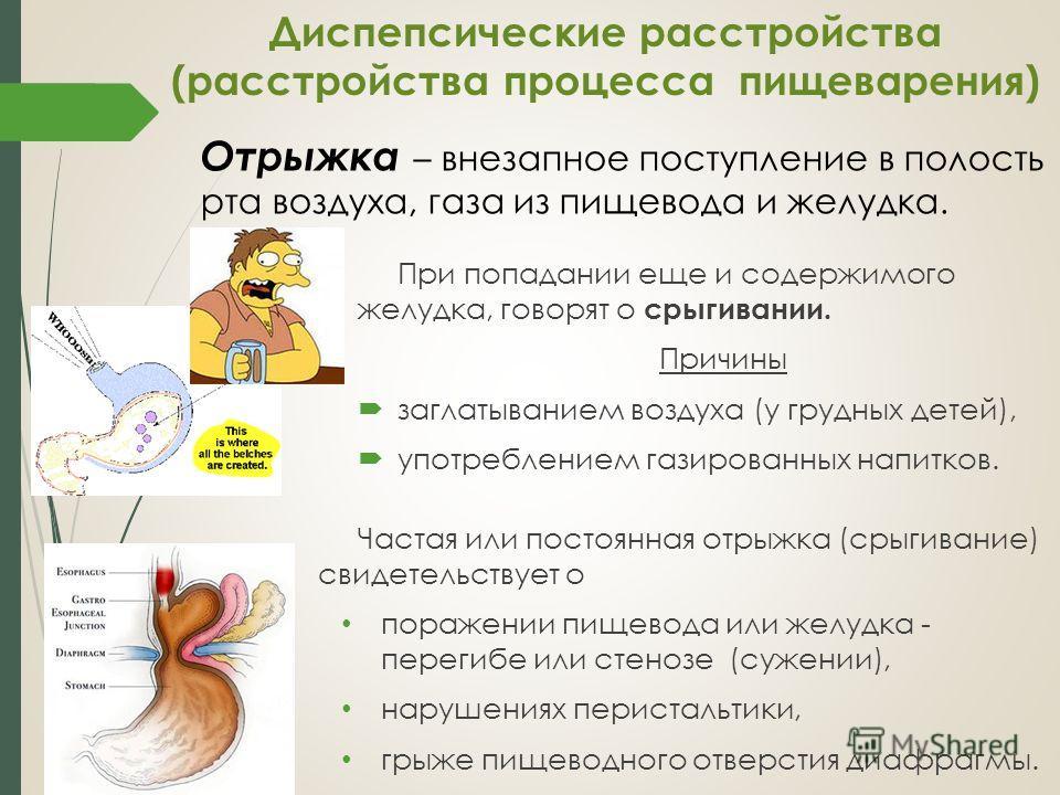 Диспепсические расстройства (расстройства процесса пищеварения) При попадании еще и содержимого желудка, говорят о срыгивании. Причины заглатыванием воздуха (у грудных детей), употреблением газированных напитков. Частая или постоянная отрыжка (срыгив