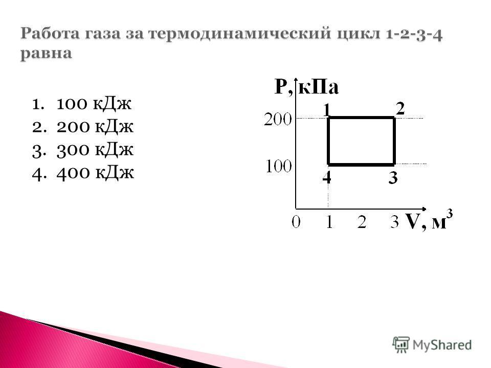 Работа газа за термодинамический цикл 1-2-3-4 равна 1.100 кДж 2.200 кДж 3.300 кДж 4.400 кДж