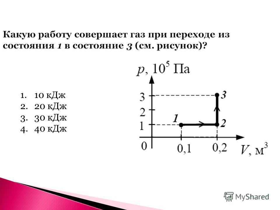 Какую работу совершает газ при переходе из состояния 1 в состояние 3 (см. рисунок)? 1.10 кДж 2.20 кДж 3.30 кДж 4.40 кДж