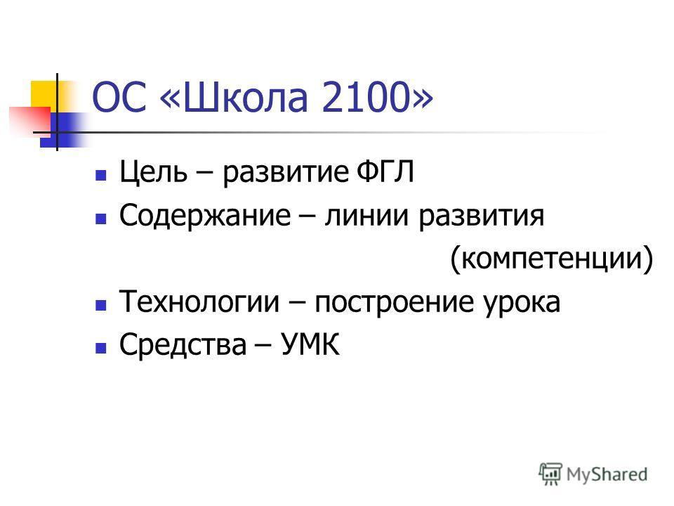 ОС «Школа 2100» Цель – развитие ФГЛ Содержание – линии развития (компетенции) Технологии – построение урока Средства – УМК