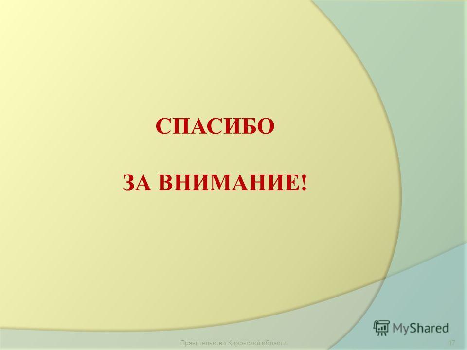 17Правительство Кировской области