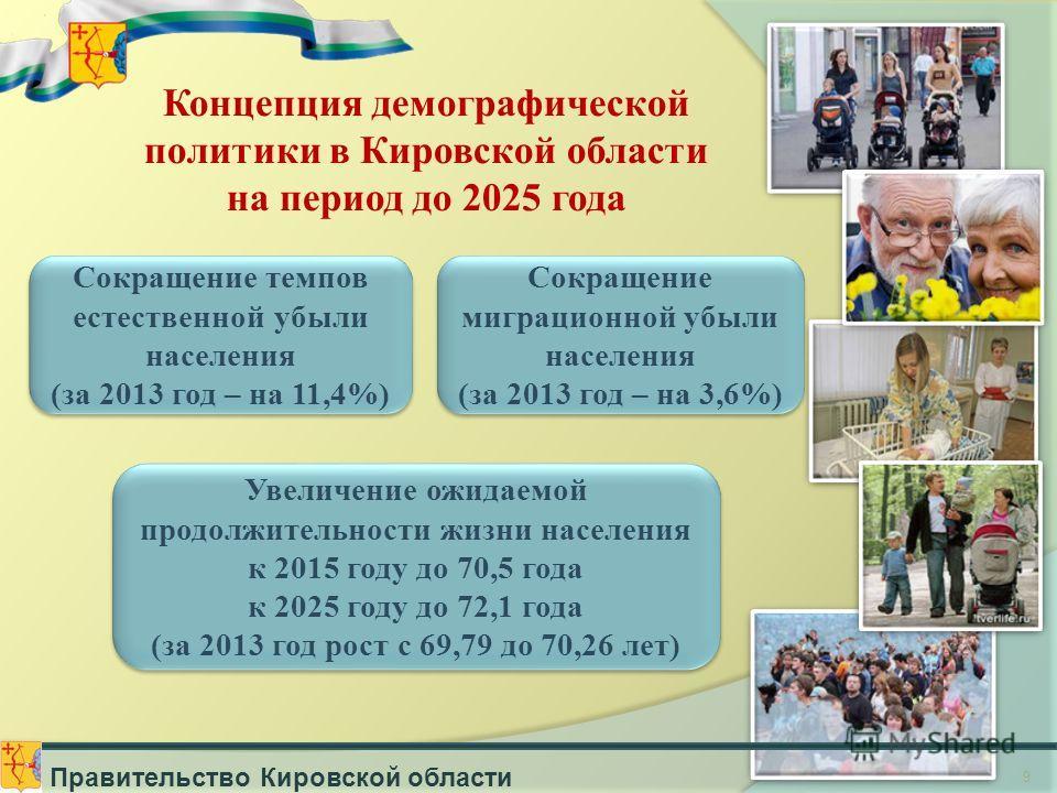 9 Концепция демографической политики в Кировской области на период до 2025 года Сокращение темпов естественной убыли населения (за 2013 год – на 11,4%) Сокращение темпов естественной убыли населения (за 2013 год – на 11,4%) Сокращение миграционной уб