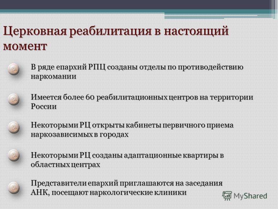 В ряде епархий РПЦ созданы отделы по противодействию наркомании Некоторыми РЦ открыты кабинеты первичного приема наркозависимых в городах Имеется более 60 реабилитационных центров на территории России Церковная реабилитация в настоящий момент Некотор