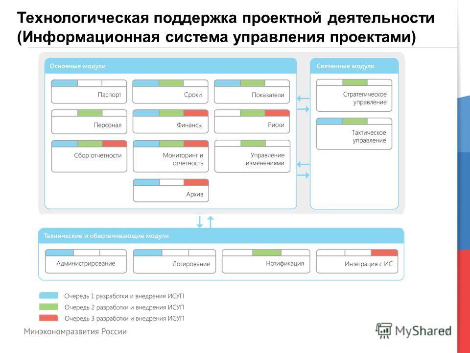 17 Технологическая поддержка проектной деятельности (Информационная система управления проектами)