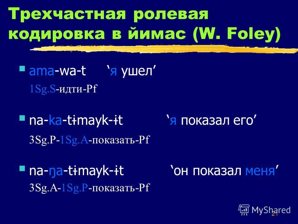 21 Трехчастная ролевая кодировка в йимас (W. Foley) ama-wa-tя ушел 1Sg.S-идти-Pf na-ka-t ɨ mayk- ɨ tя показал его 3Sg.P-1Sg.A-показать-Pf na-ŋa-t ɨ mayk- ɨ t он показал меня 3Sg.A-1Sg.P-показать-Pf