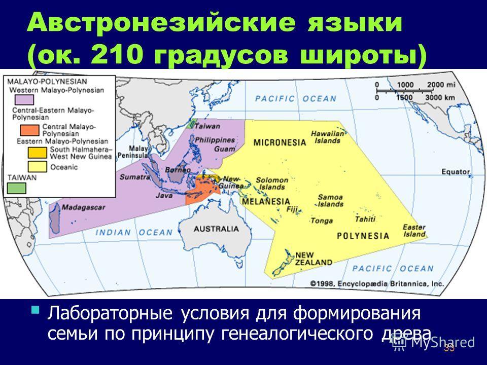 33 Австронезийские языки (ок. 210 градусов широты) Лабораторные условия для формирования семьи по принципу генеалогического древа