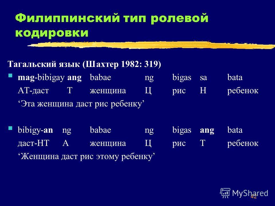 42 Филиппинский тип ролевой кодировки Тагальский язык (Шахтер 1982: 319) mag-bibigay angbabaengbigassabata AT-даст ТженщинаЦрисНребенок Эта женщина даст рис ребенку bibigy-anngbabaengbigasangbata даст-НТАженщинаЦрисТребенок Женщина даст рис этому реб