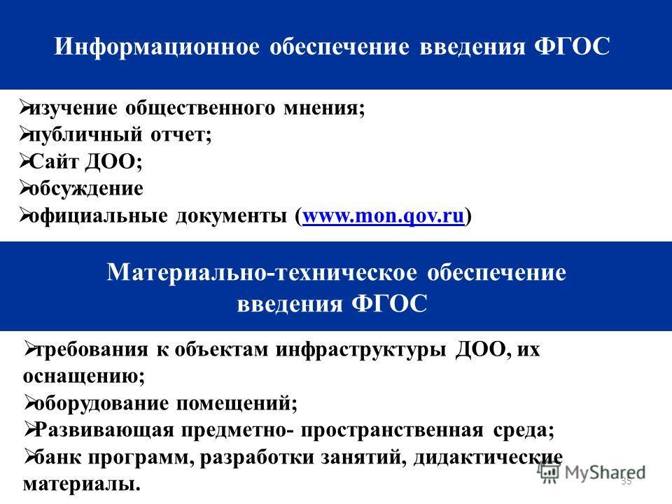 35 Информационное обеспечение введения ФГОС изучение общественного мнения; публичный отчет; Сайт ДОО; обсуждение официальные документы (www.mon.qov.ru)www.mon.qov.ru Материально-техническое обеспечение введения ФГОС требования к объектам инфраструкту