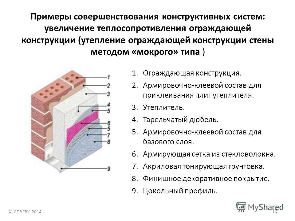 Примеры совершенствования конструктивных систем: увеличение теплосопротивления ограждающей конструкции (утепление ограждающей конструкции стены методом «мокрого» типа ) 1.Ограждающая конструкция. 2.Армировочно-клеевой состав для приклеивания плит уте
